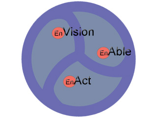 [3En Logo - EnVision, EnAble, EnAct]